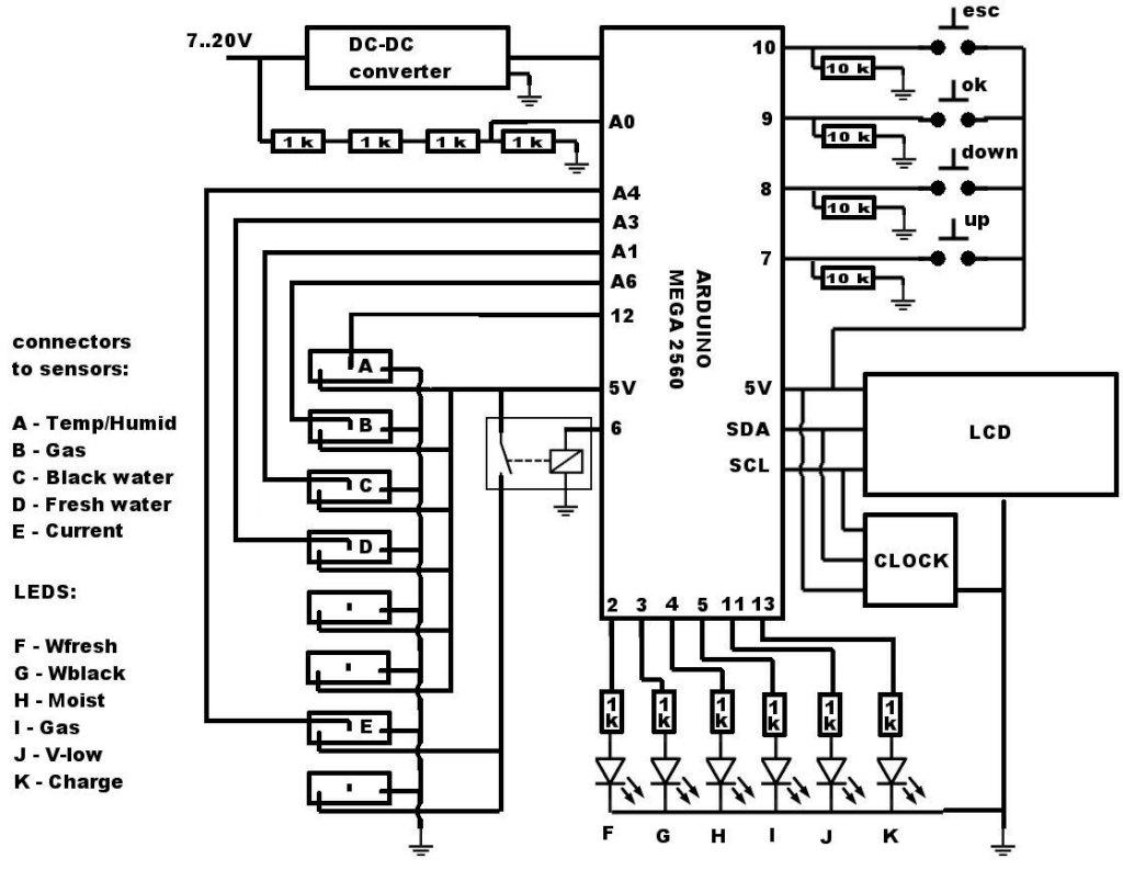 control panel  u00ab 508